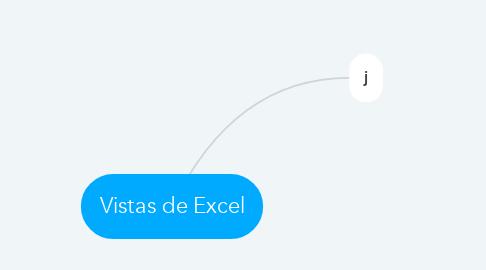 Mind Map: Vistas de Excel