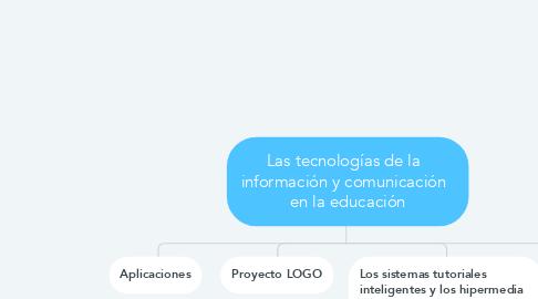 Mind Map: Las tecnologías de la   información y comunicación   en la educación