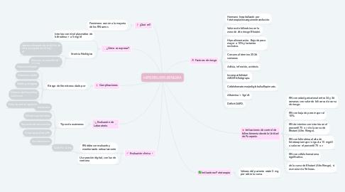 Mind Map: HIPERBILIRRUBINEMIA