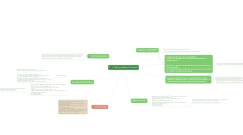 Mind Map: Meio ambiente e Consumo