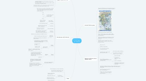 Mind Map: 01 As Origens da Filosofia