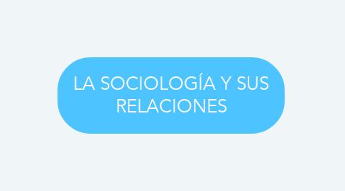 Mind Map: LA SOCIOLOGÍA Y SUS RELACIONES