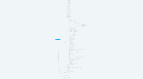 Mind Map: 高杉さん 5/24MTG