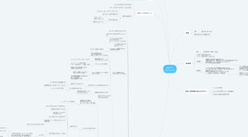 Mind Map: 謝さん 2021/06/18
