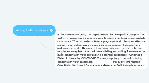 Mind Map: Auto Dialer software