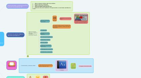 Mind Map: Currículo de Inglés para educación básica y bachillerato