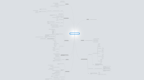 Mind Map: Digital Culture, a peeragogy project based on peeragogy.org