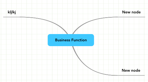Mind Map: Business Function
