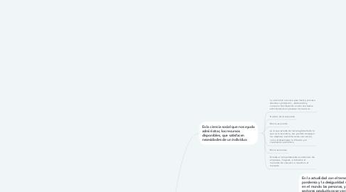 Mind Map: Economia