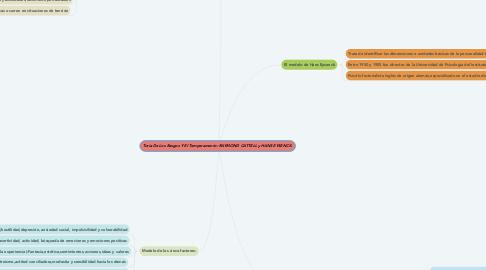 Mind Map: Toría De Los Rasgos Y El Temperamento: RAYMOND CATTELL y HANS EYSENCK.