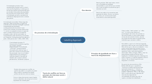 Mind Map: Labelling Approach