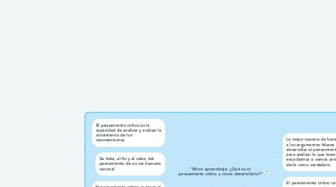"""Mind Map: """"Micro aprendizaje: ¿Qué es el  pensamiento crítico y cómo desarrollarlo?"""""""