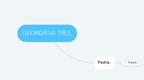 Mind Map: GEORGIEVA TREE.