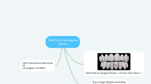 Mind Map: Gold Grillz Los Angeles Dentist
