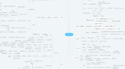 Mind Map: まりな#じぶ研