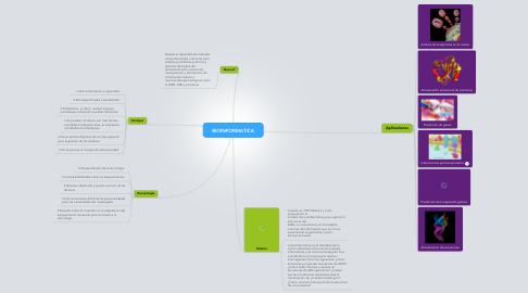 Mind Map: BIOINFORMATICA