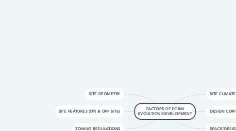 Mind Map: FACTORS OF FORM EVOULTION/DEVELOPMENT