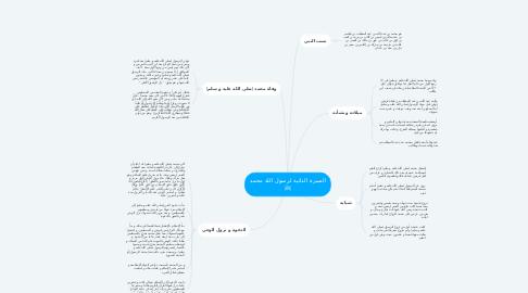 Mind Map: السيرة الذاتية لرسول الله محمد ﷺ