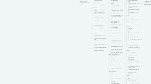 Mind Map: Наставничество Надежда Улыбина