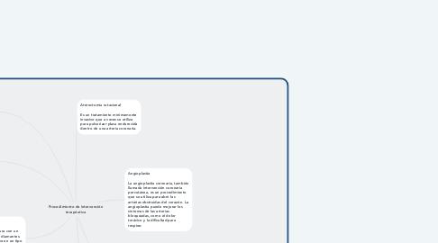 Mind Map: Procedimiento de intervención terapéutica