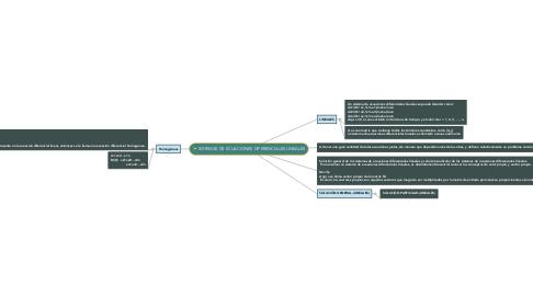 Mind Map: SISTEMAS DE ECUACIONES DIFERENCIALES LINEALES
