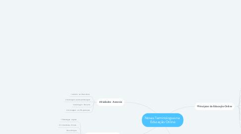 Mind Map: Novas Terminologias na  Educação Online