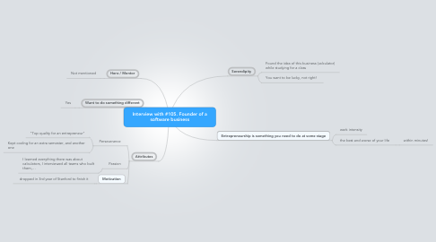 Mind Map: Interview with #105. Founder of a software business