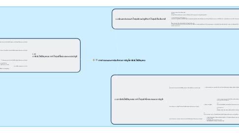 Mind Map: การคำนวณและการบันทึกรายการบัญชีภาษีเงินได้นิติบุคคล