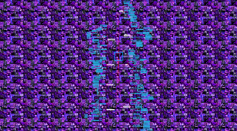 Mind Map: PSIKOANALISA