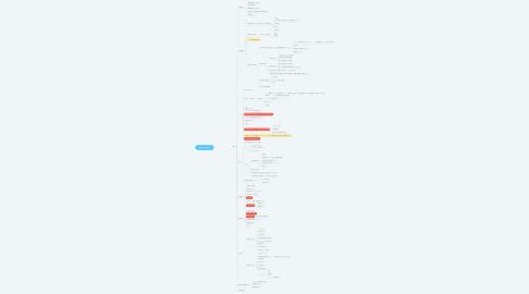 Mind Map: 調剤業務 提案事項