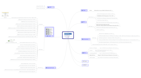 Mind Map: Useful Links  for LTE