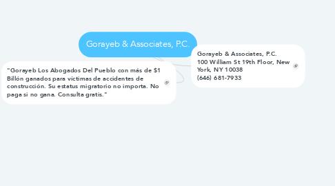 Mind Map: Gorayeb & Associates, P.C.