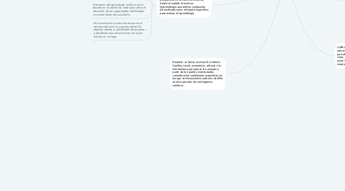 Mind Map: Marco de referencia de evaluación en tiempos de pandemia