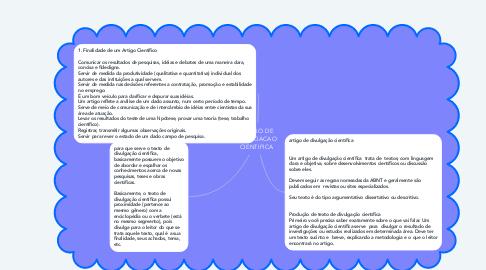 Mind Map: ARTIGO DE DIVULGACAO CIENTIFICA