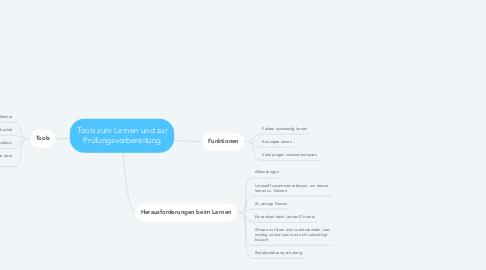 Mind Map: Tools zum Lernen und zur Prüfungsvorbereitung