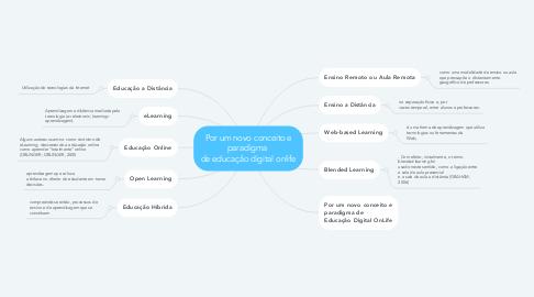 Mind Map: Por um novo conceito e paradigma  de educação digital onlife