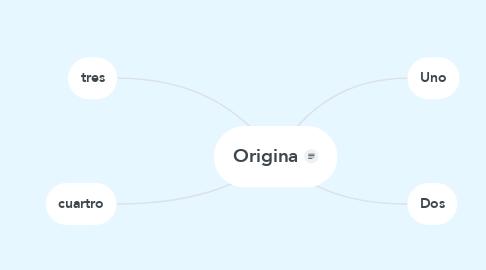 Mind Map: Origina