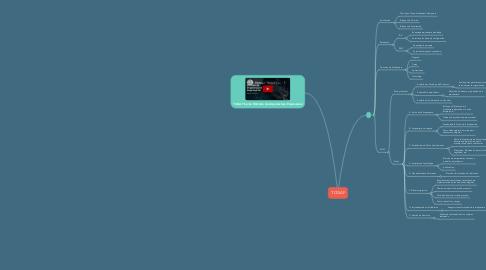 Mind Map: TOGAF