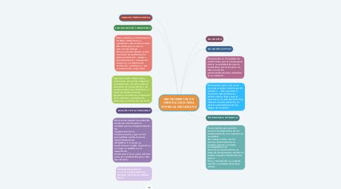 Mind Map: INSTRUMENTOS DE VERIFICACION PARA SISTEMAS MECANICOS