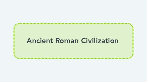 Mind Map: Ancient Roman Civilization