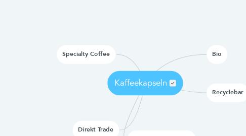 Mind Map: Kaffeekapseln