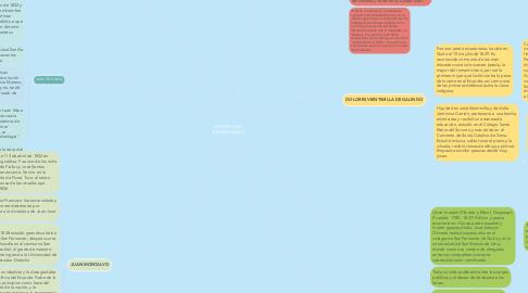 Mind Map: AUTORES DEL ROMANTICISMO