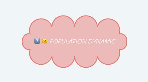 Mind Map: Population Dynamics