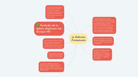 Mind Map: La Reforma Protestante