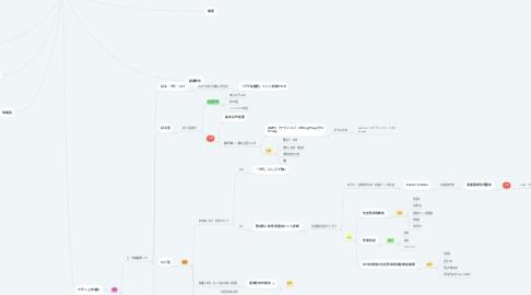 Mind Map: 発熱