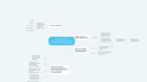 Mind Map: CARACTERÍSTICAS DE POTENCIAS MUNDIALES Y ECONÓMIAS EMERGENTES (1)