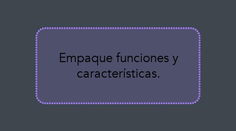 Mind Map: Empaque funciones y características.