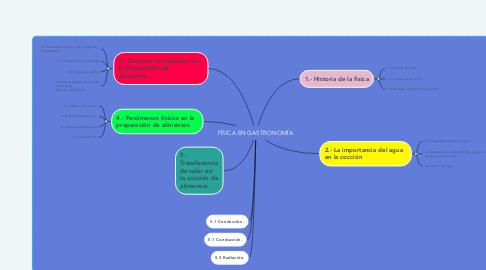 Mind Map: FÍSICA EN GASTRONOMÍA