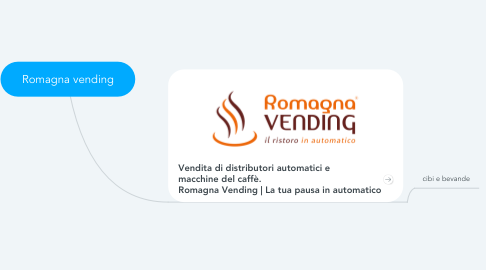 Mind Map: Romagna vending