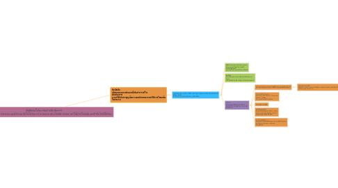Mind Map: ข้อดีของโปรเเกรมสำหรับจัดการ ภาพประเภทนี้มีอยู่หลากหลายเเละมีความเข้าใจได้ง่ายกว่าเเละนามสกุลไฟต์สามรถนำมาใช้ประโยชน์เเละเข้าถึงไฟล์ได้ง่าย